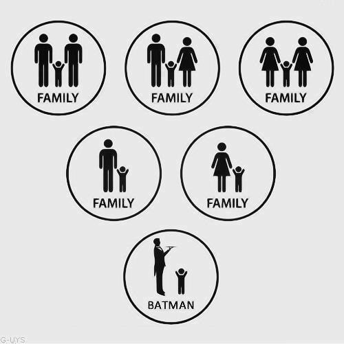 tipos de familia y batman