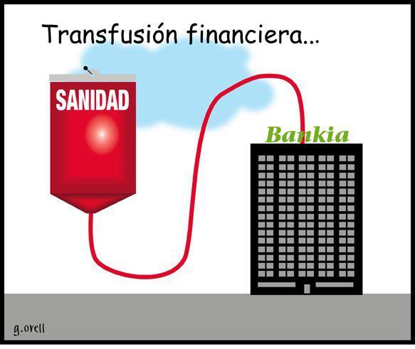 Transfusión financiera