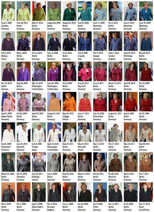 Vestuario de Angela Merkel
