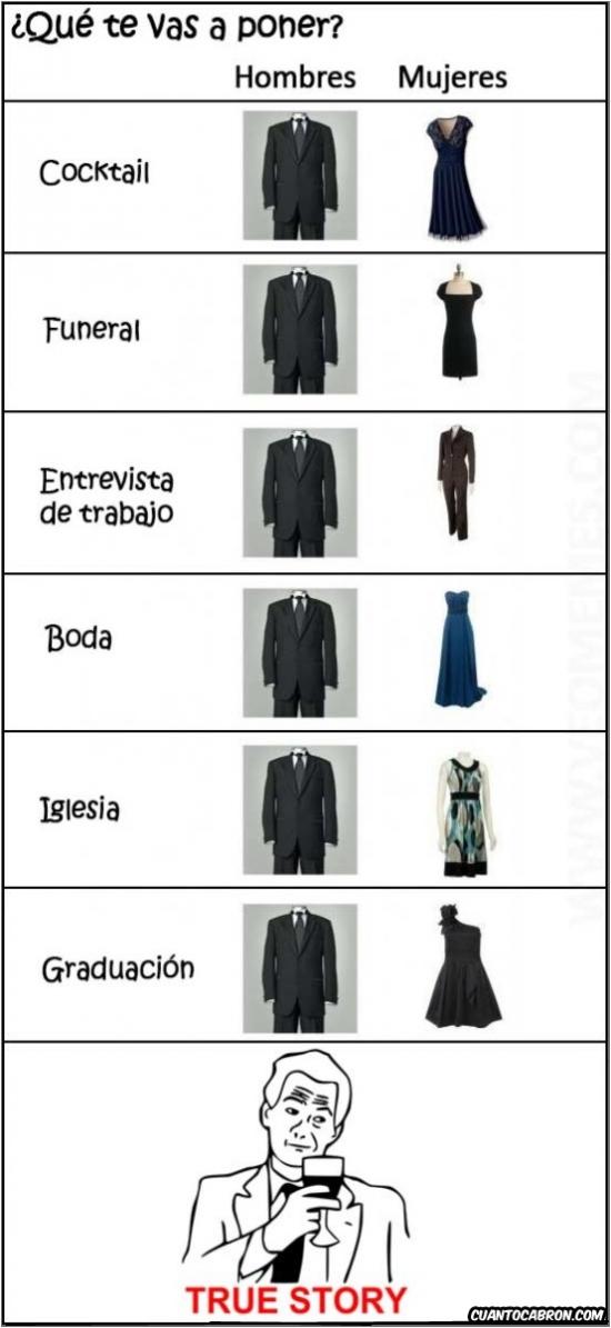 Vestuario de hombres y mujeres según la ocasión
