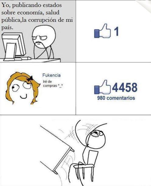 Cosas que pasan en Facebook